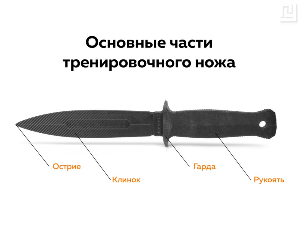 основные части тренировочного ножа